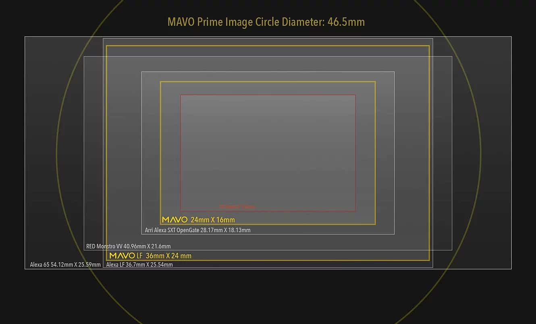 mavo prime circle diameter